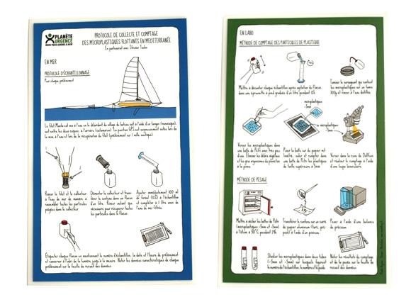Protocole de collecte et comptage des microplastiques flottants en méditerrannées ifremer toulon et planète urgence